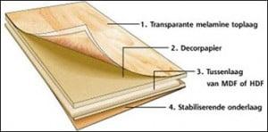 laminaat-opbouw